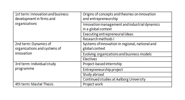 Study and research scholarships to write the final thesis abroad