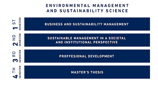 bermuda triangle research proposal esl curriculum vitae environmental thesis topics service for you environmental issues essay topic custom written environmental issues environmental chemistry