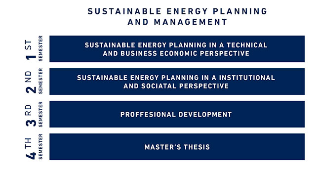 Phd thesis education sustainable development